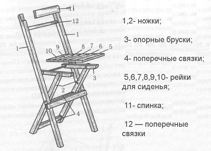 Раскладные стульчики своими руками 159