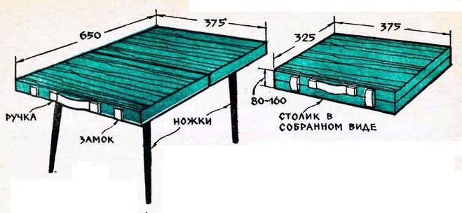Раскладной стол чемодан для пикника своими руками чертежи