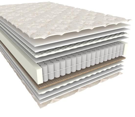 выбрать матрас для кровати-варианты