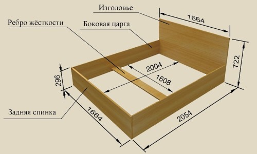 Габаритные размеры основания кровати из дсп