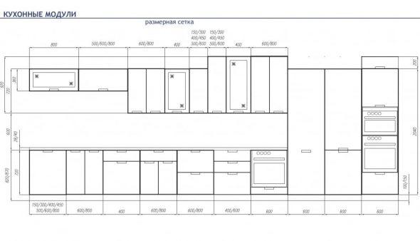 Размерная сетка кухонных модулей