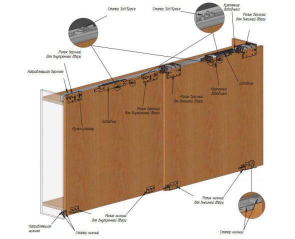 шема подвесной системы