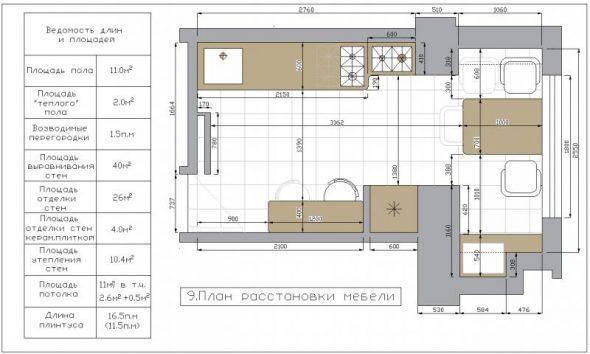 Детальный проект дизайна кухни