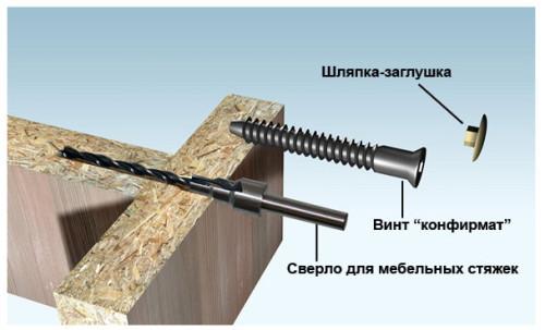 Крепеж для конструкции