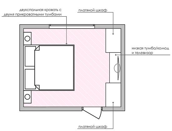 Примерный план спальни
