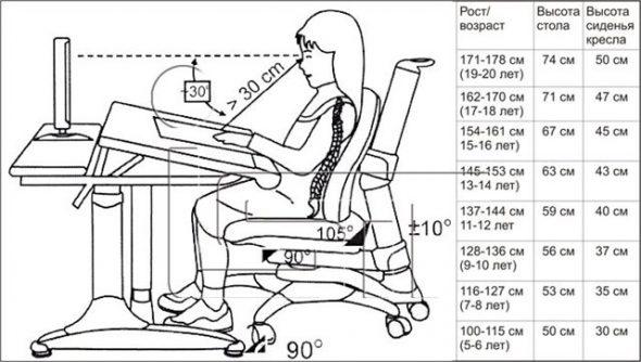 Выбор школьного стула и стола по таблице