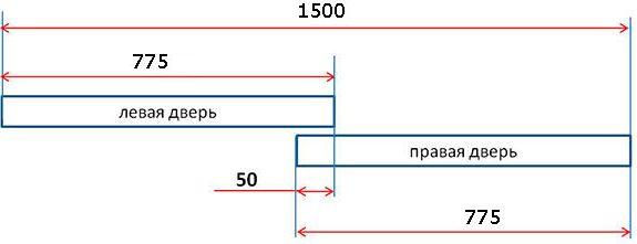Схема расположения дверей