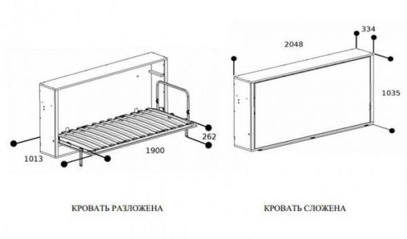 Механизм горизонтальной шкаф-кровати