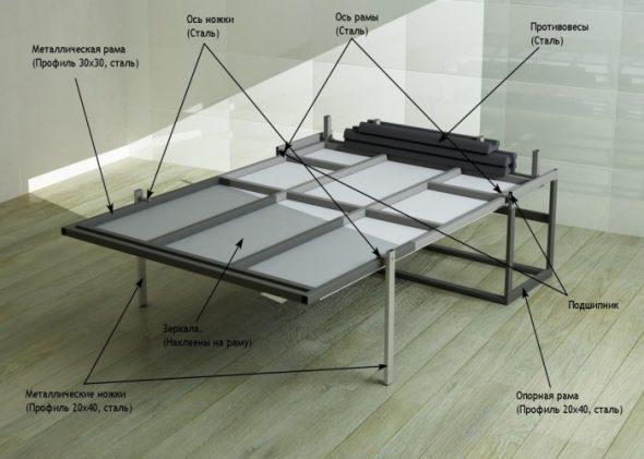 Металлическая рама подъёмной кровати