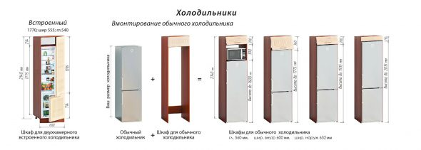 Варианты установки холодильника