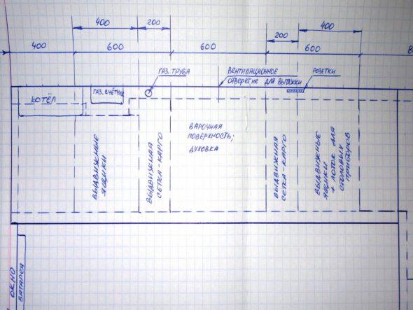 Самостоятельное создание дизайн-проекта