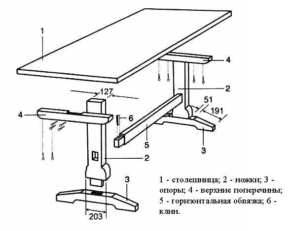 Схема обеденного стола