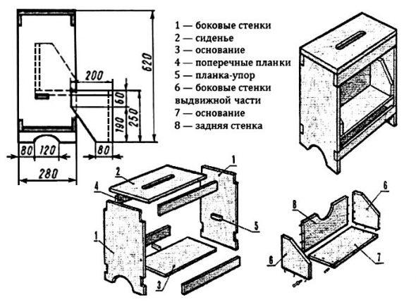 Схема стула-лестницы