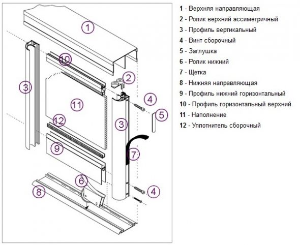 Схема устройства системы дверей