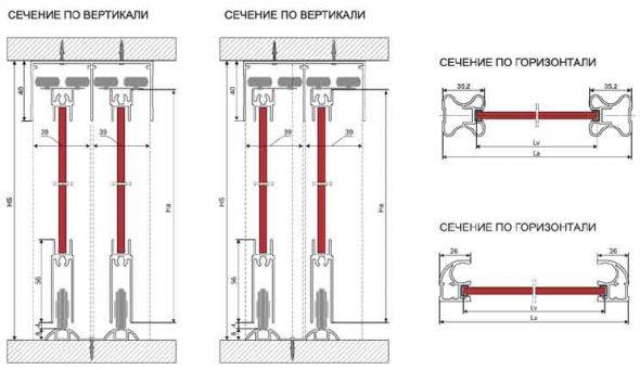 Схема устройства нижнеопорной системы