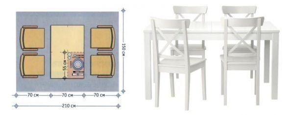 Стандартная форма – это прямоугольник