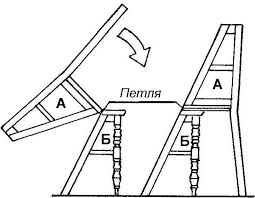 Устройство стула-стремянки