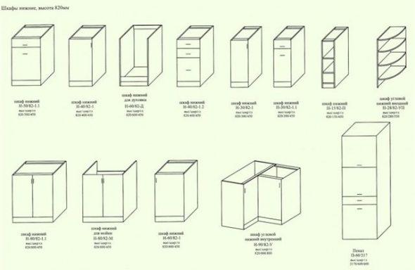 Нижние кухонные шкафчики