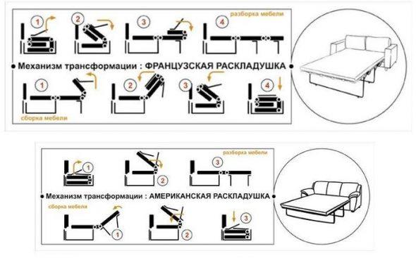Механизм раскладушка