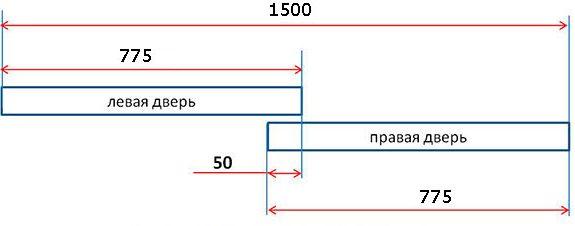 Схема дверей шкафа-купе