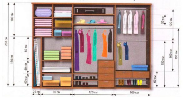 Примеры наполнения шкафа-купе