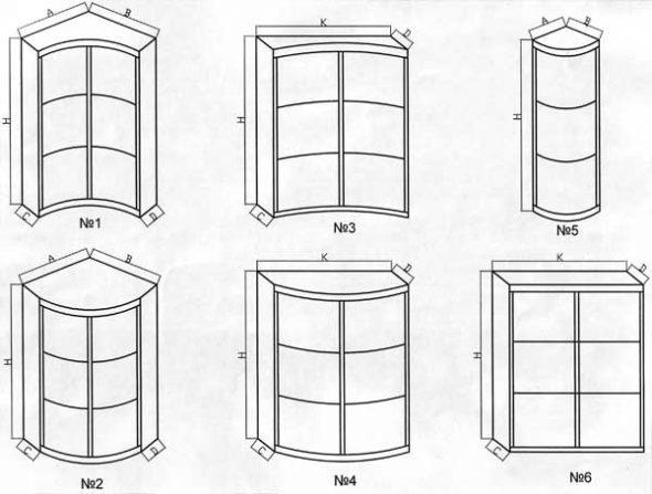 Прямые и волнообразные шкафы