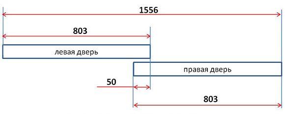 Схема дверей
