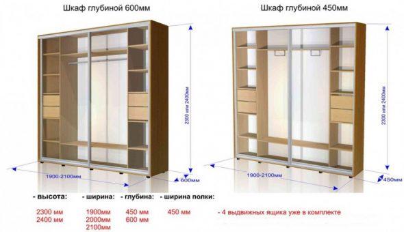 Стандартные шкафы
