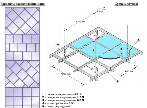 Разметка поверхности для зеркального потолка