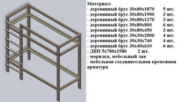 Каркас двухэтажной кровати