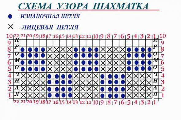 "Узор ""Шахматка"""