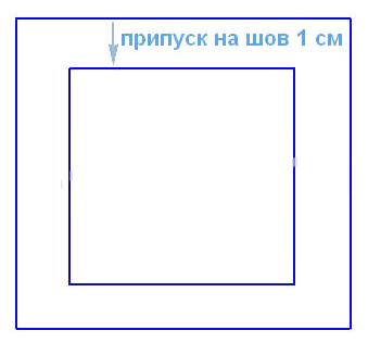 Схема шаблона