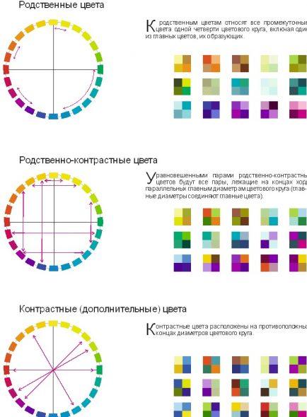 Выбор цветовых пар