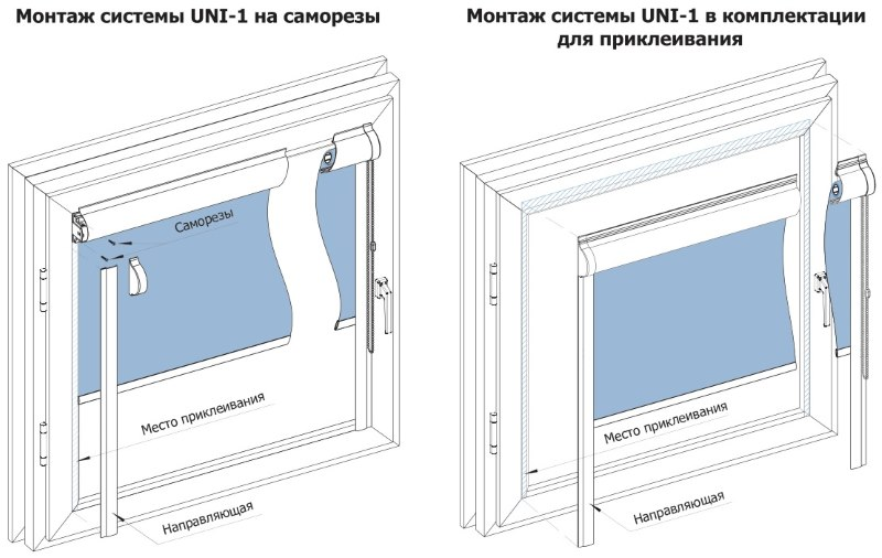 Схема установки рулонной шторы системы УНИ-1