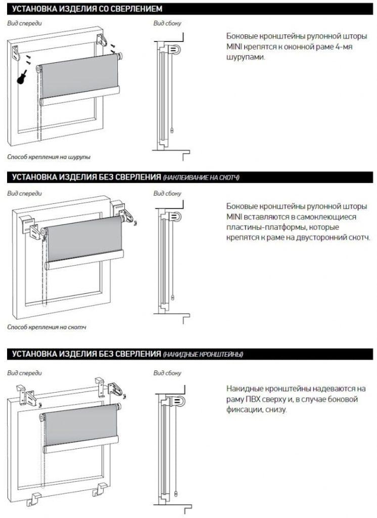Схемы монтажа рулонных штор на створки окон