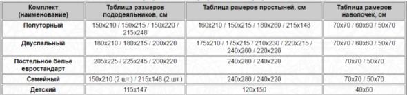 Таблица стандартных размеров