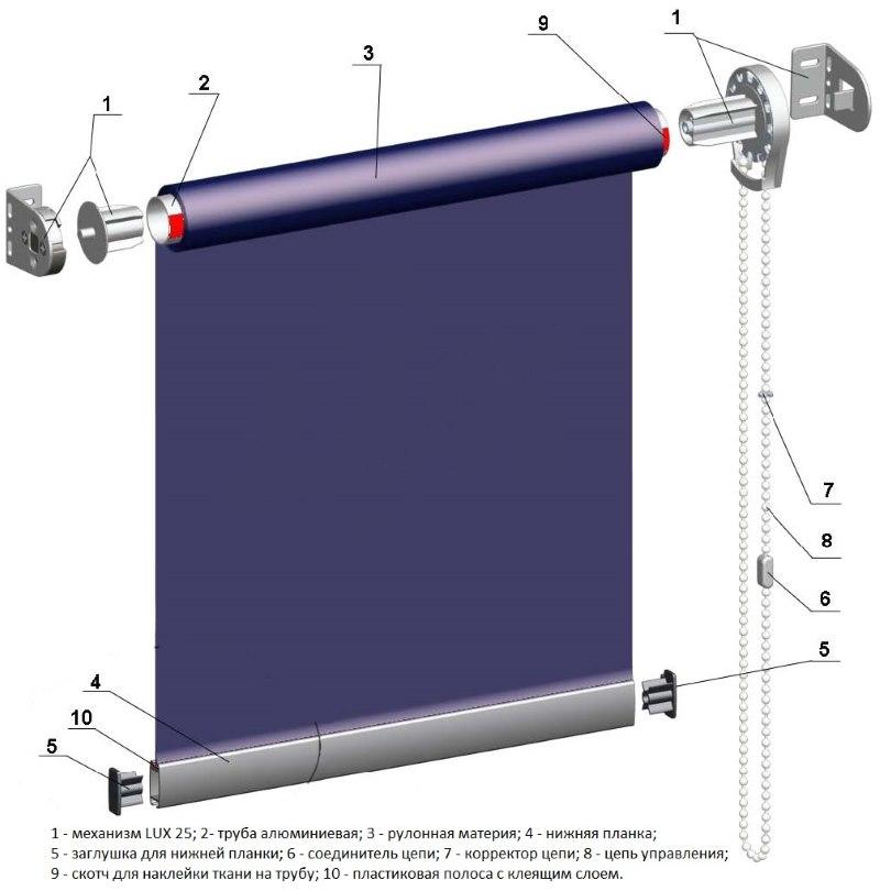 Конструкция шторы рулонного типа