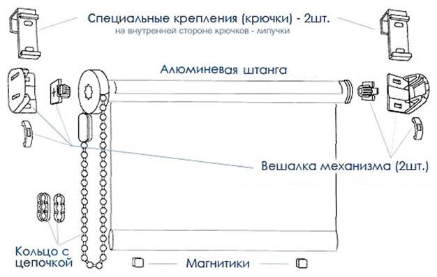 Схема шторы рулонного типа с цепочкой