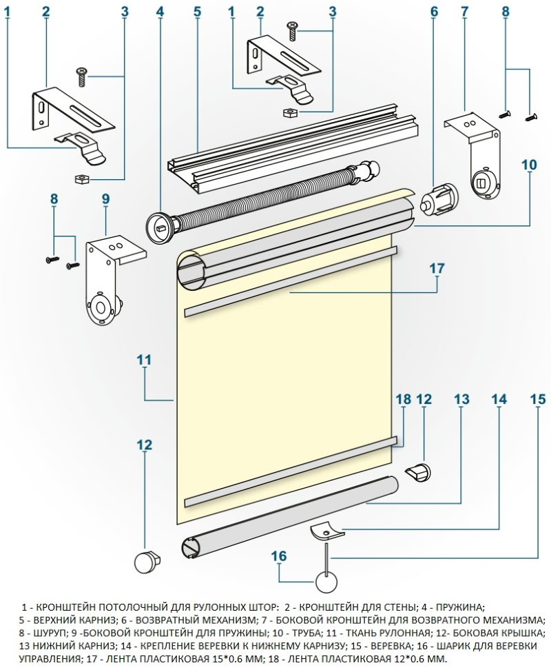 Схема шторы рулонного типа с пружиной