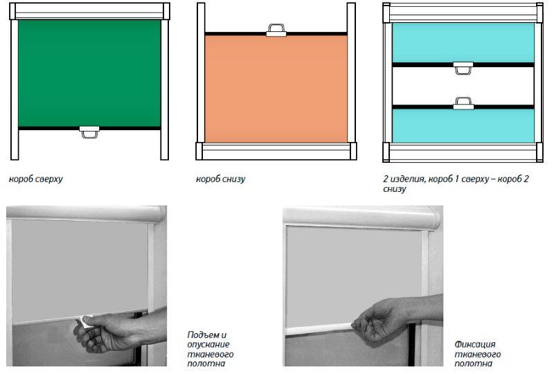 Способы размещения на окне кассетной шторы с пружиной
