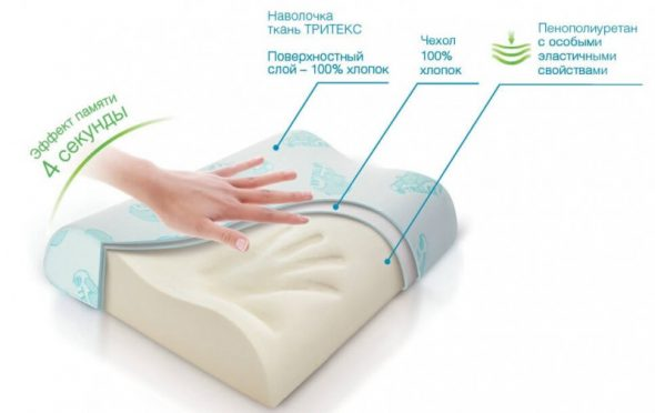 Подушка из серии с эффектом памяти