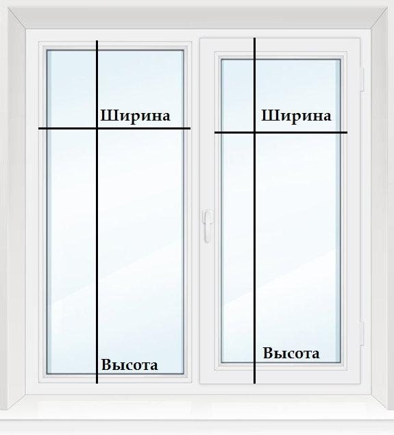 Проведение замера штор на разных створках пластикового окна