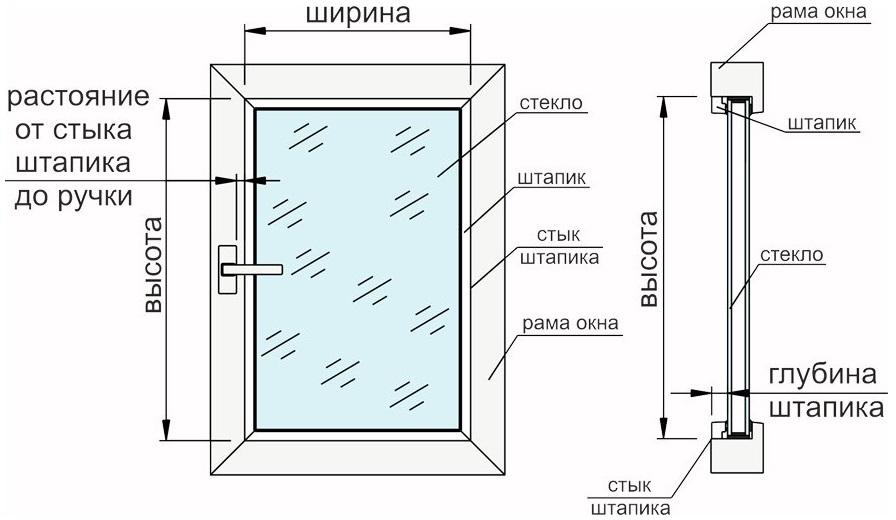 Схема замера створки пластикового окна для рулонной шторы