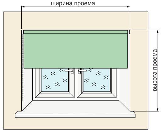 Замер рулонной шторы при размещении внутри оконного проема