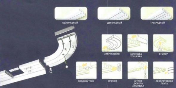 Элементы конструкции карниза