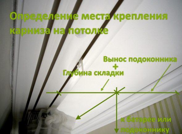 Основные параметры для монтажа