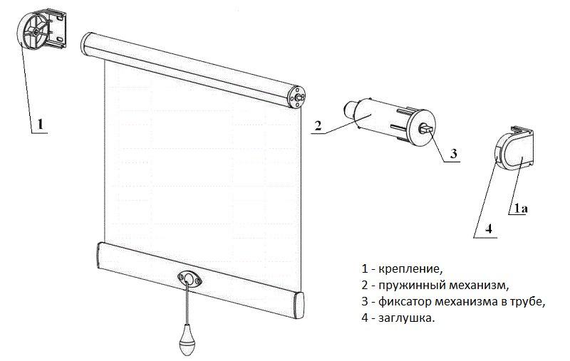 Схема комплектации рулонной шторы с пружиной