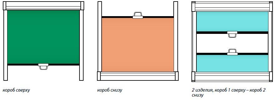 Расположение шторы с пружиной на створке пластикового окна