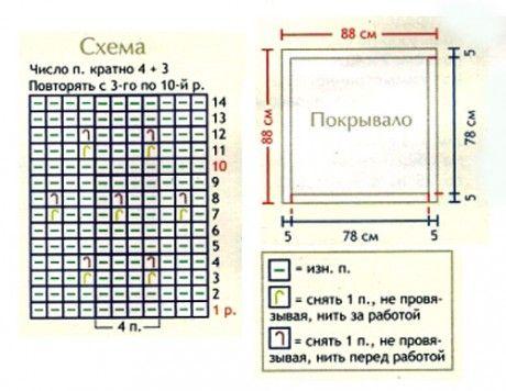 Схема для вязания