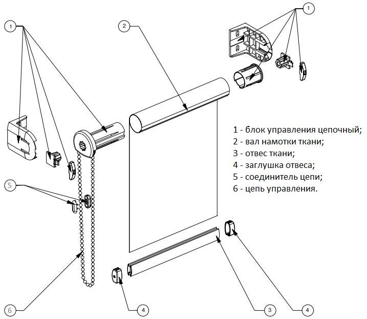 Схема рулонной шторы с цепочным механизмом
